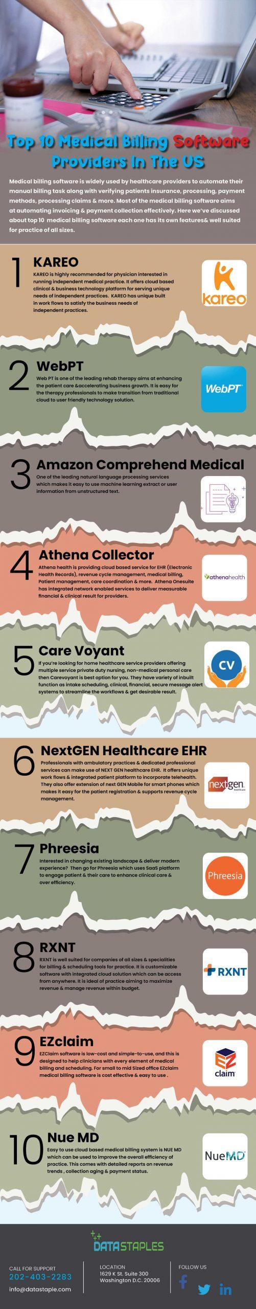 To 10 Medical Billing Software Provider In US | DataStaples